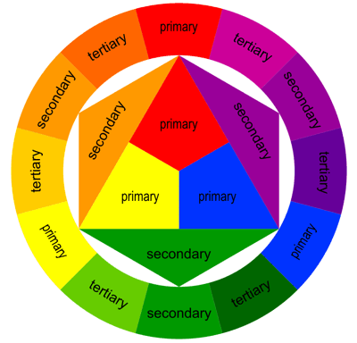 art-factory-color-wheel.jpeg.png